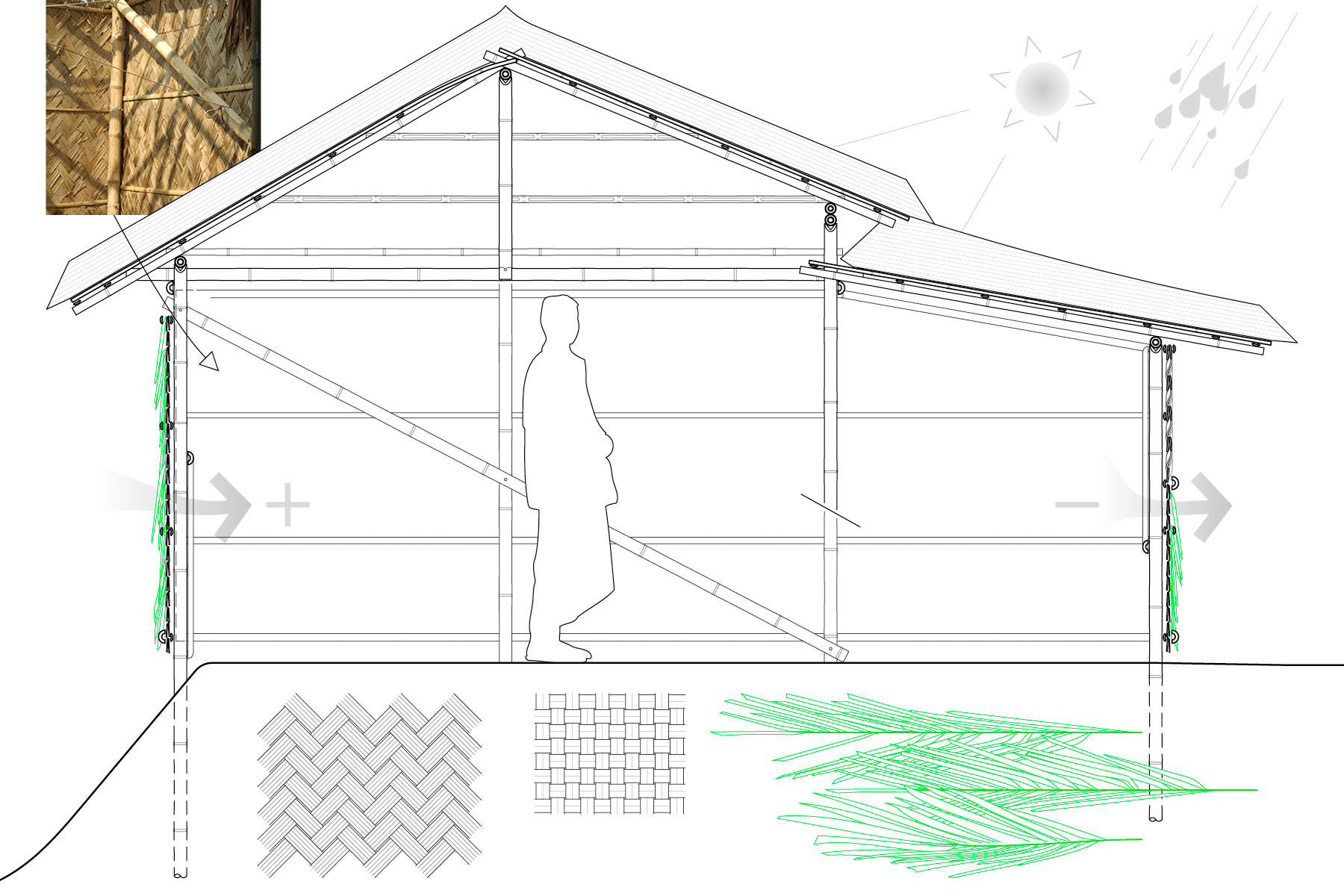 Section of a bamboo house