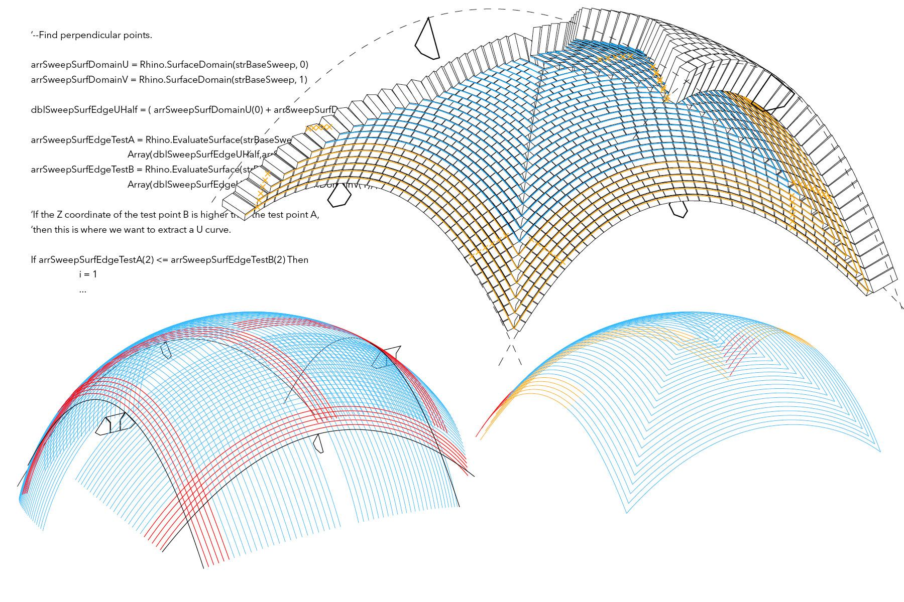 RhinoScript for modelling all bricks in an irregular dome