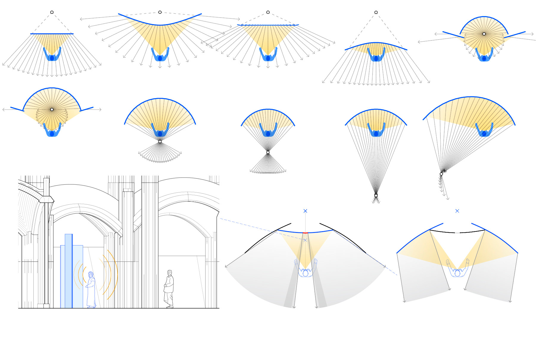 Geometry of the mihrab sound reflection niche